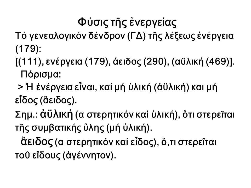 Φύσις τῆς ἐνεργείας Τό γενεαλογικόν δένδρον (ΓΔ) τῆς λέξεως ἐνέργεια