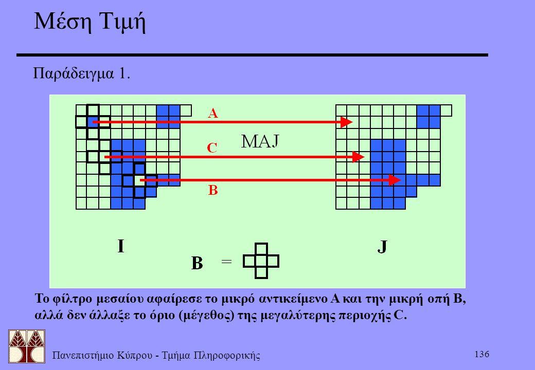 Μέση Τιμή Παράδειγμα 1. Το φίλτρο μεσαίου αφαίρεσε το μικρό αντικείμενο Α και την μικρή οπή Β,