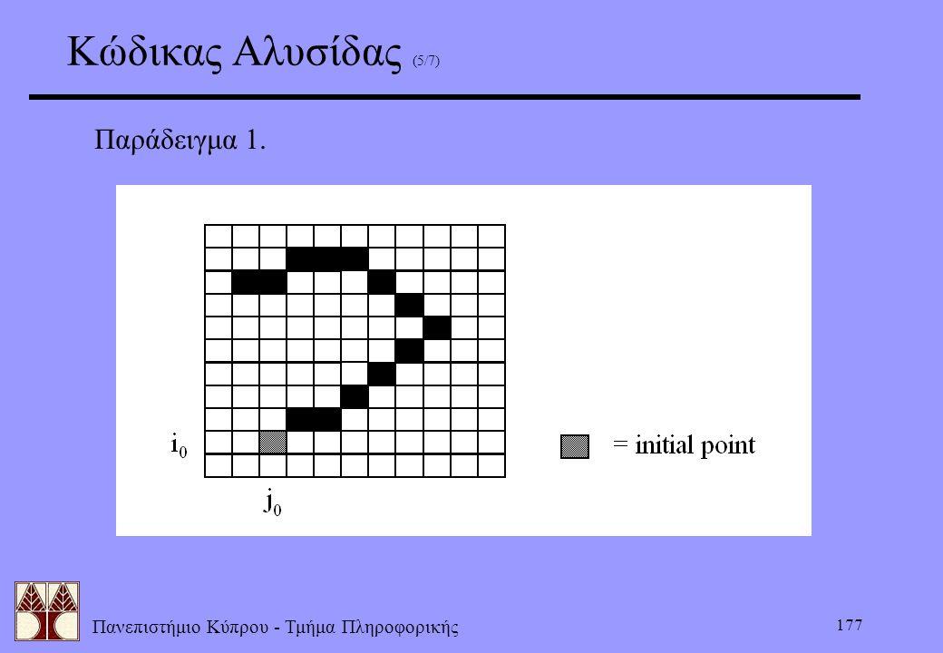 Κώδικας Αλυσίδας (5/7) Παράδειγμα 1.
