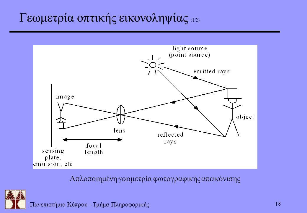 Απλοποιημένη γεωμετρία φωτογραφικής απεικόνισης