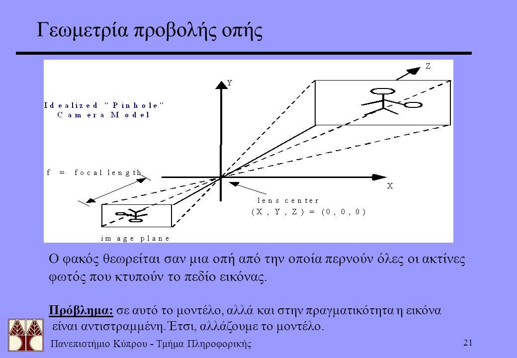 Γεωμετρία προβολής οπής