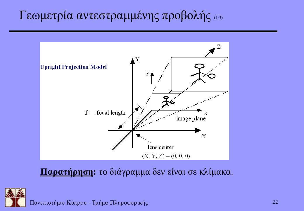 Γεωμετρία αντεστραμμένης προβολής (1/3)