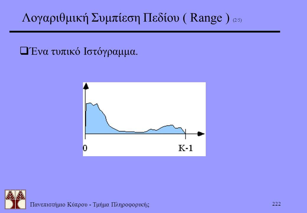 Λογαριθμική Συμπίεση Πεδίου ( Range ) (2/5)
