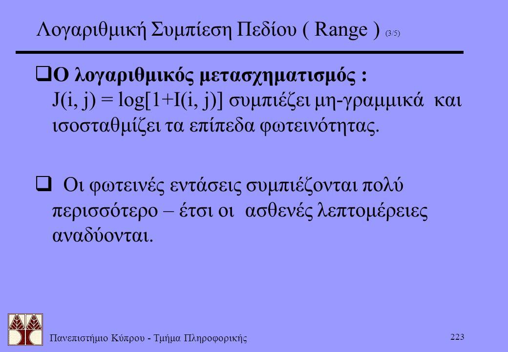 Λογαριθμική Συμπίεση Πεδίου ( Range ) (3/5)