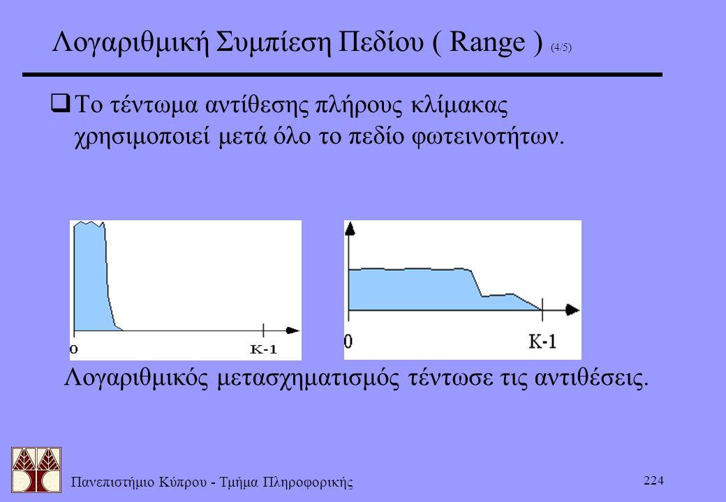 Λογαριθμική Συμπίεση Πεδίου ( Range ) (4/5)