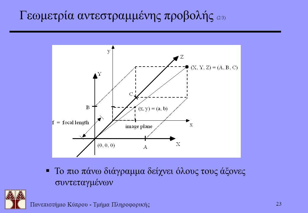 Γεωμετρία αντεστραμμένης προβολής (2/3)