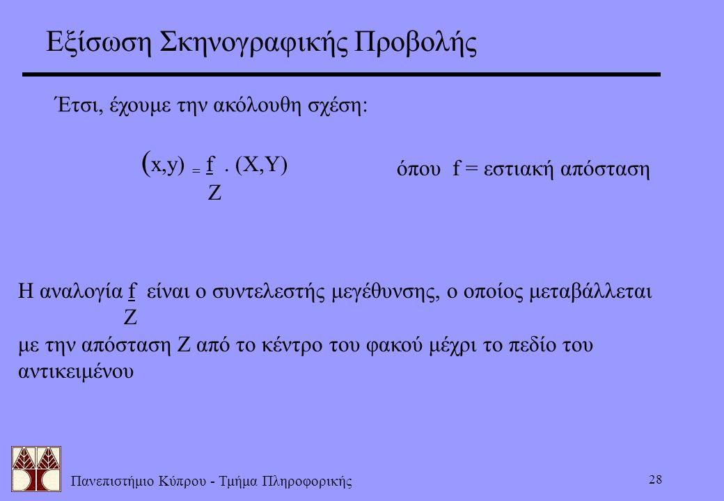 Εξίσωση Σκηνογραφικής Προβολής