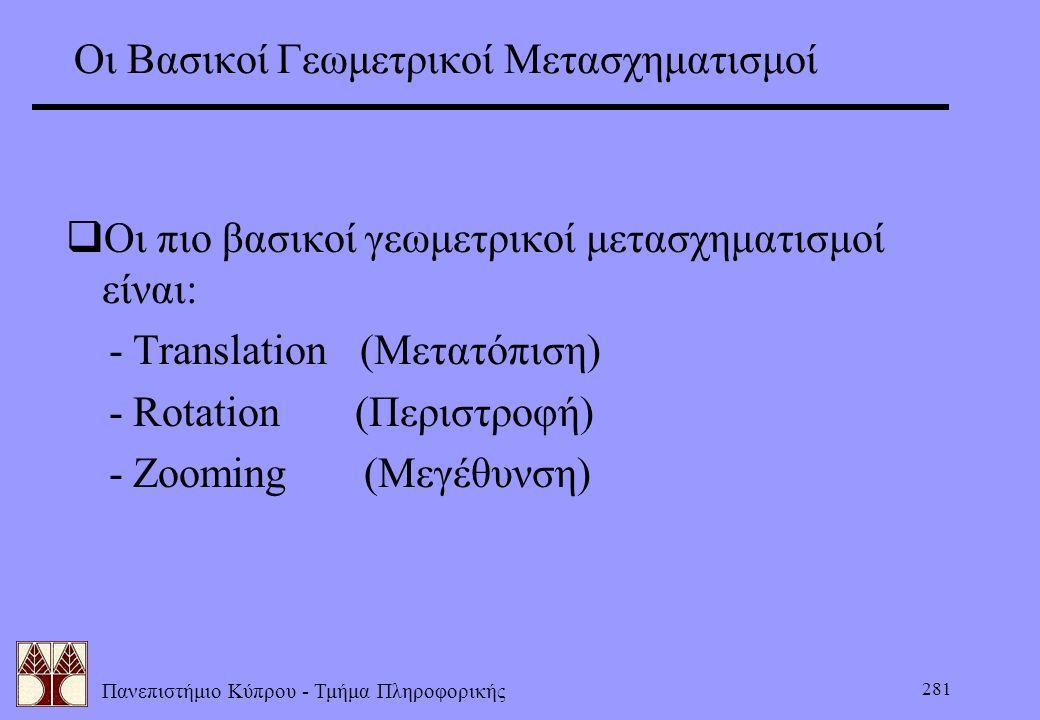 Οι Βασικοί Γεωμετρικοί Μετασχηματισμοί