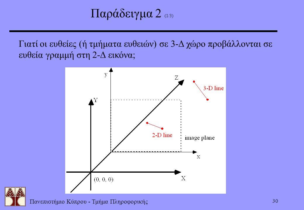 Παράδειγμα 2 (1/3) Γιατί οι ευθείες (ή τμήματα ευθειών) σε 3-Δ χώρο προβάλλονται σε.