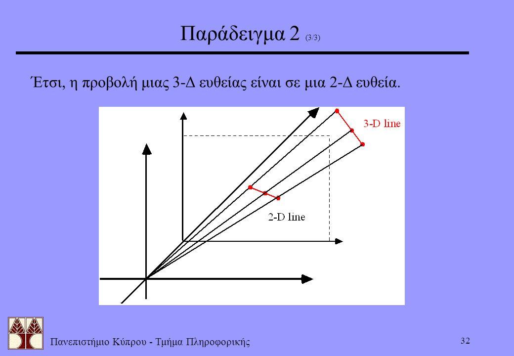 Παράδειγμα 2 (3/3) Έτσι, η προβολή μιας 3-Δ ευθείας είναι σε μια 2-Δ ευθεία.