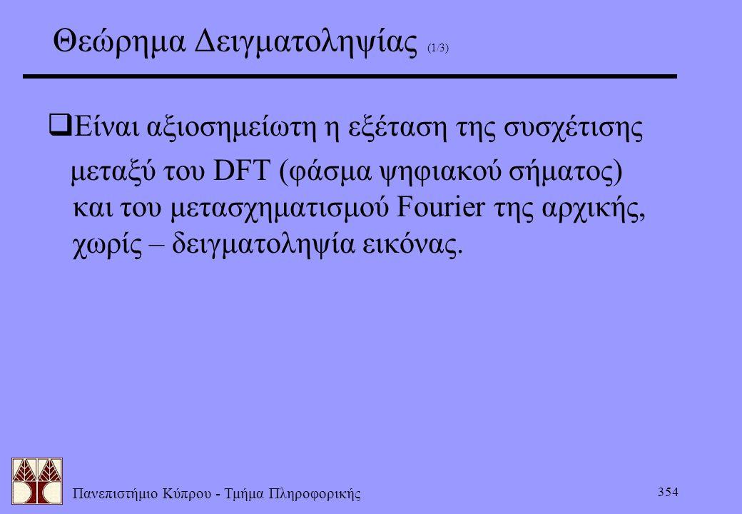 Θεώρημα Δειγματοληψίας (1/3)