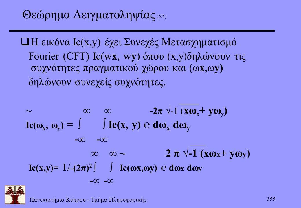 Θεώρημα Δειγματοληψίας (2/3)