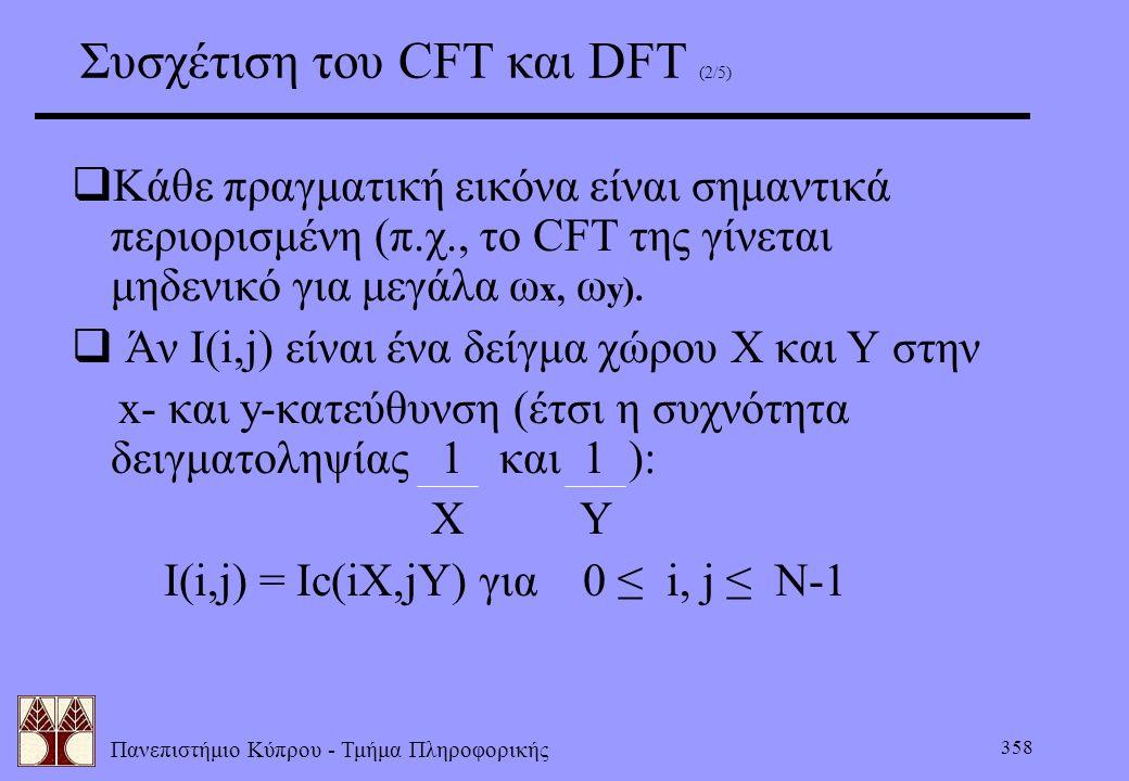 Συσχέτιση του CFT και DFT (