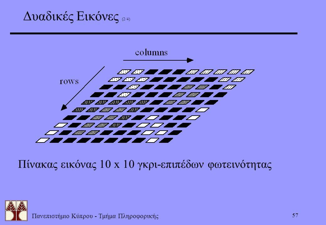 Δυαδικές Εικόνες (2/4) Πίνακας εικόνας 10 x 10 γκρι-επιπέδων φωτεινότητας