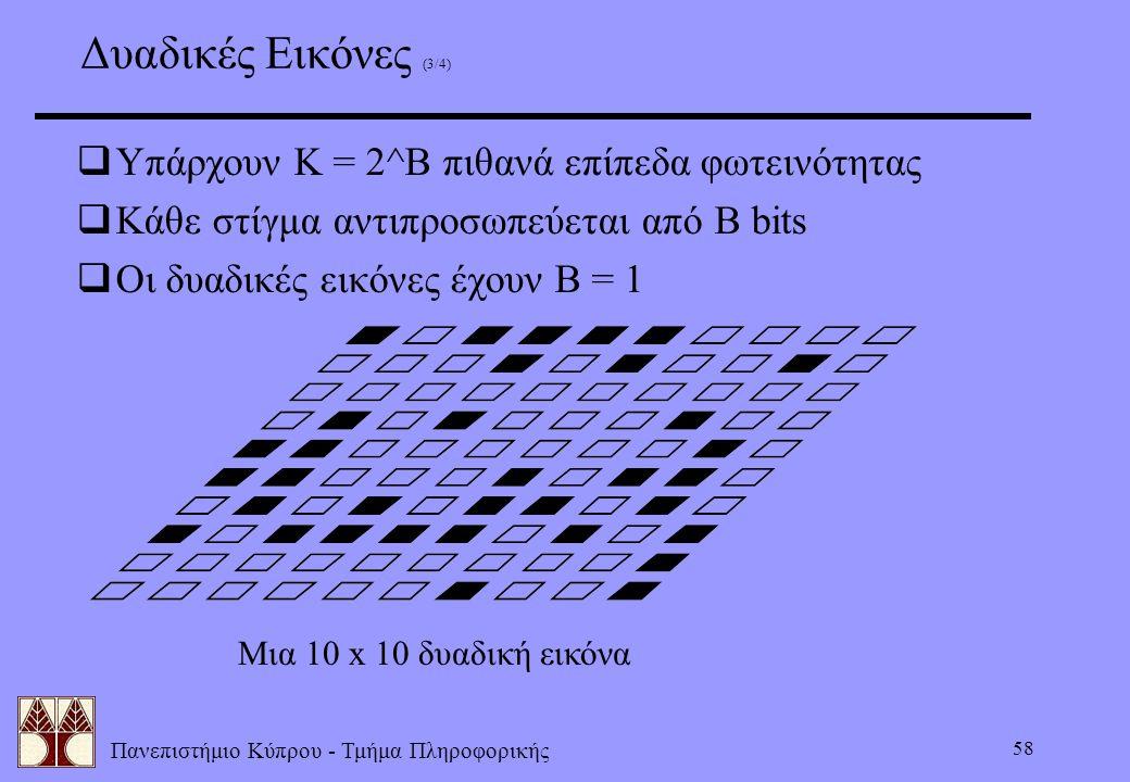 Δυαδικές Εικόνες (3/4) Υπάρχουν K = 2^Β πιθανά επίπεδα φωτεινότητας