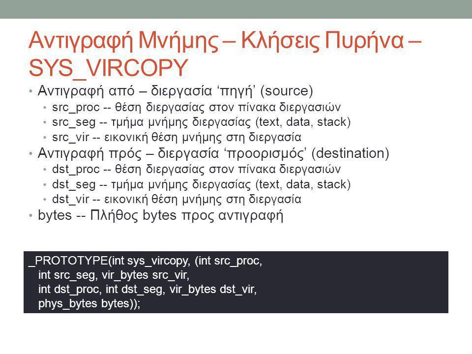 Αντιγραφή Μνήμης – Κλήσεις Πυρήνα – SYS_VIRCOPY