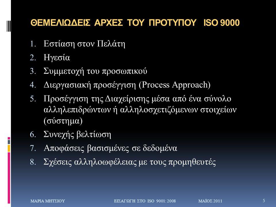 ΘΕΜΕΛΙΩΔΕΙΣ ΑΡΧΕΣ ΤΟΥ ΠΡΟΤΥΠΟΥ ISO 9000