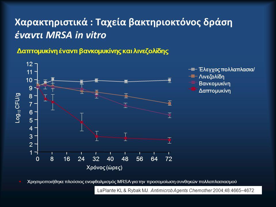 Χαρακτηριστικά : Ταχεία βακτηριοκτόνος δράση έναντι MRSA in vitro