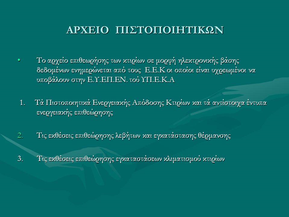 ΑΡΧΕΙΟ ΠΙΣΤΟΠΟΙΗΤΙΚΩΝ