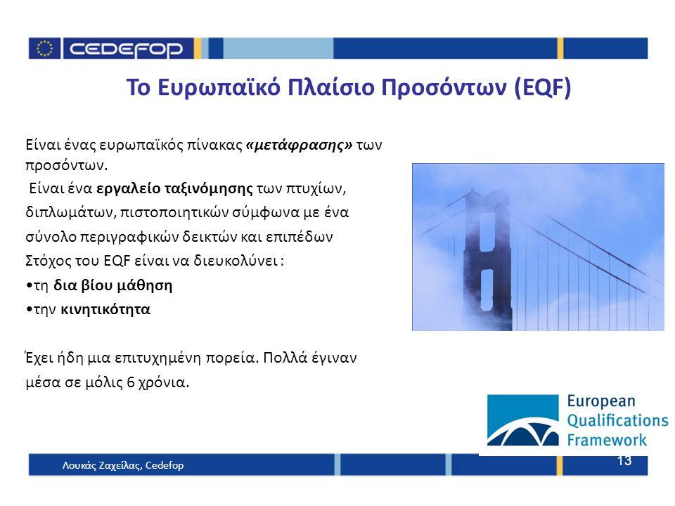 Το Ευρωπαϊκό Πλαίσιο Προσόντων (EQF)