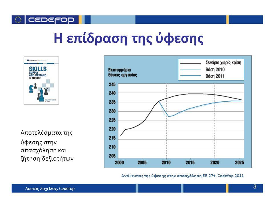 Αντίκτυπος της ύφεσης στην απασχόληση ΕΕ-27+, Cedefop 2011