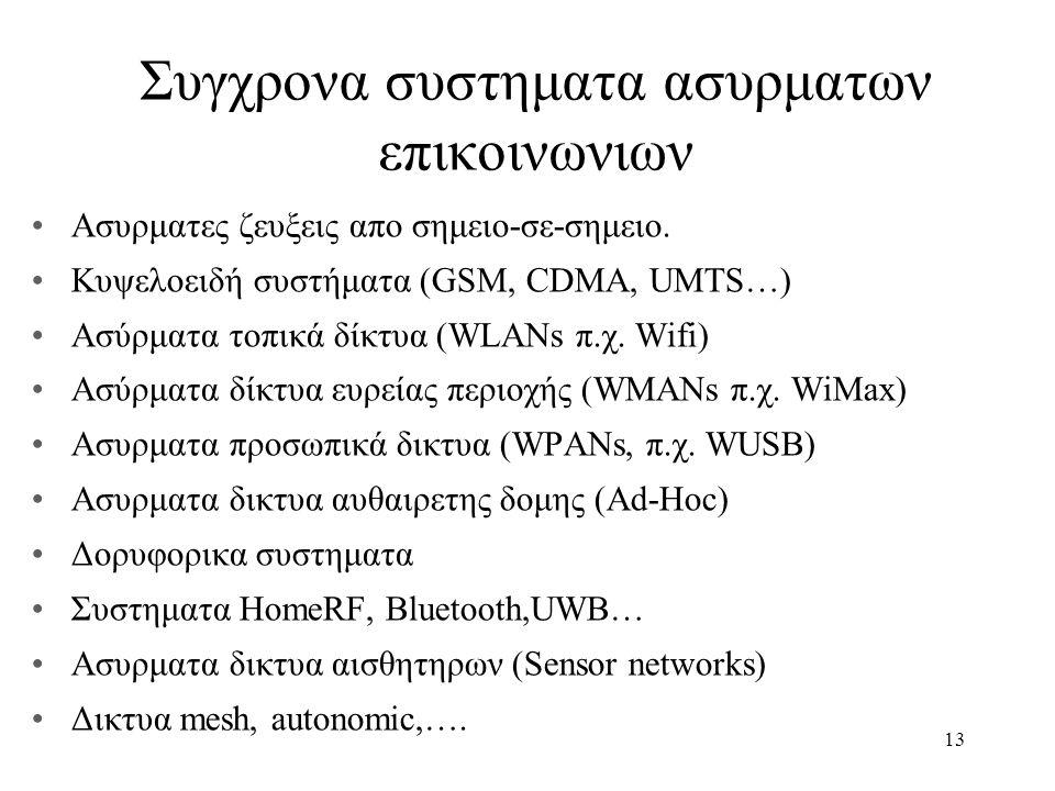 Συγχρονα συστηματα ασυρματων επικοινωνιων