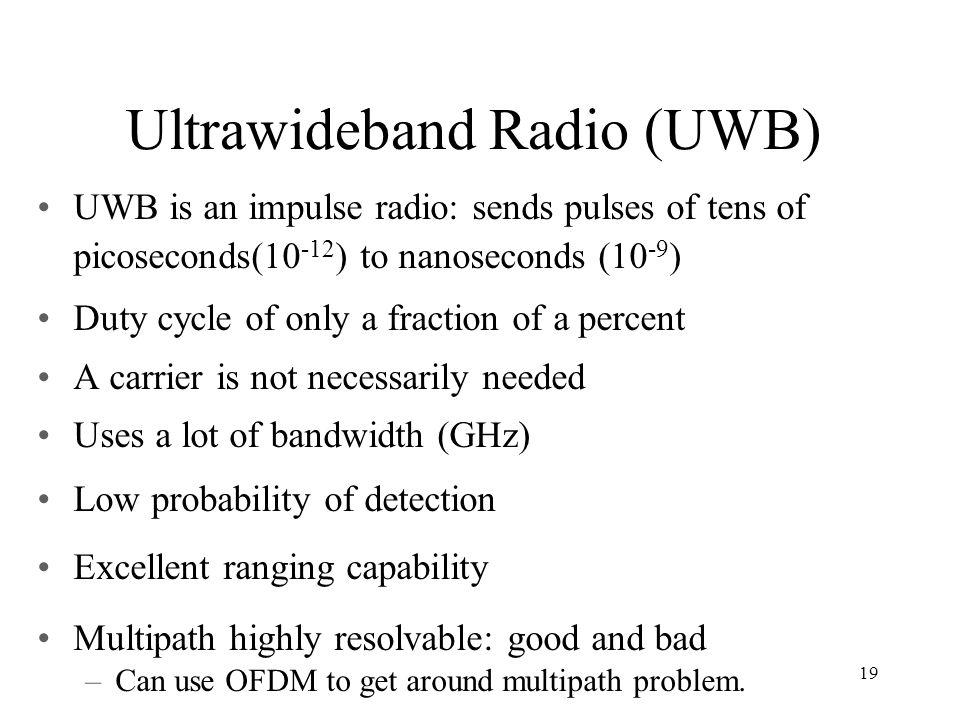 Ultrawideband Radio (UWB)