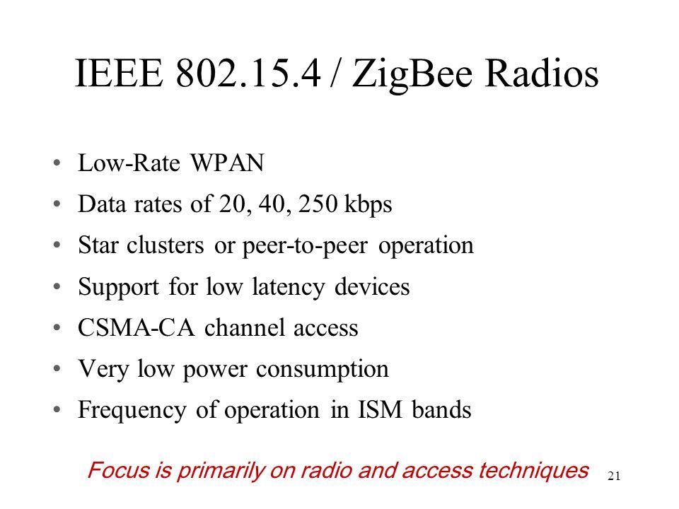 IEEE 802.15.4 / ZigBee Radios Low-Rate WPAN