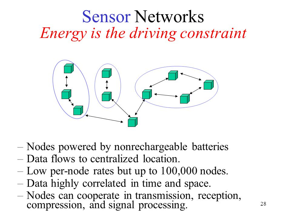 Sensor Networks Energy is the driving constraint