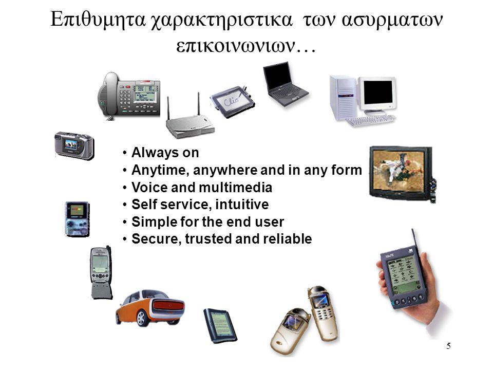 Επιθυμητα χαρακτηριστικα των ασυρματων επικοινωνιων…