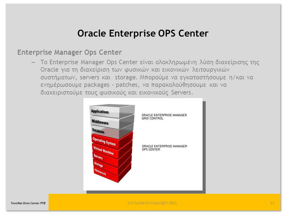 Oracle Enterprise OPS Center