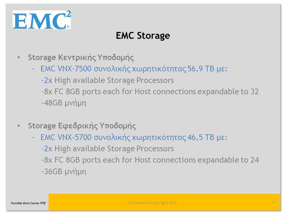 EMC Storage Storage Κεντρικής Υποδομής