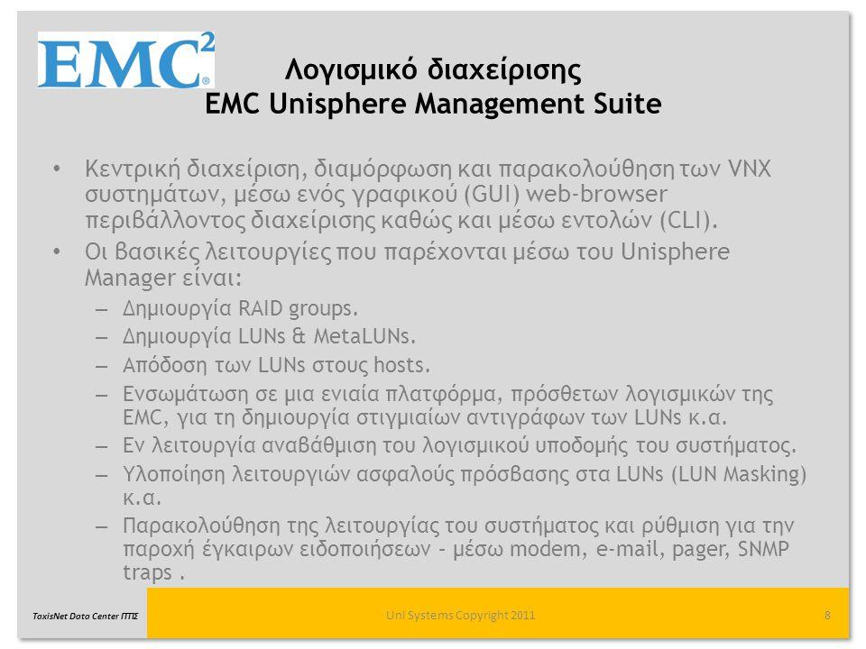Λογισμικό διαχείρισης EMC Unisphere Management Suite