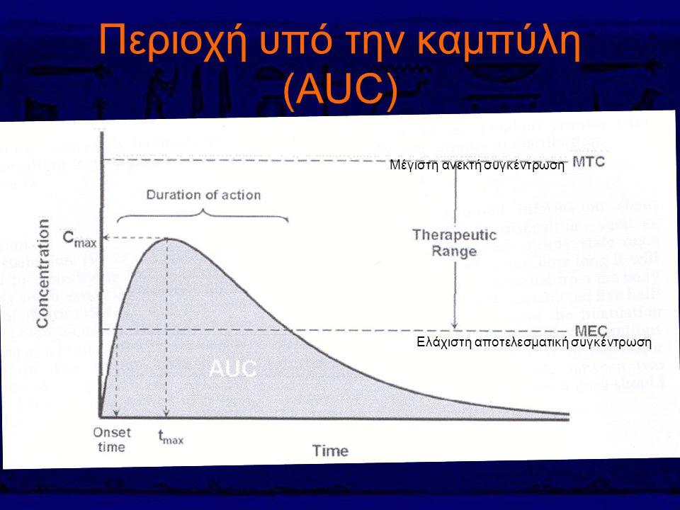 Περιοχή υπό την καμπύλη (AUC)