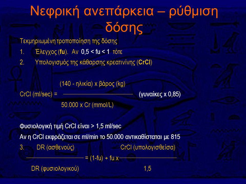 Νεφρική ανεπάρκεια – ρύθμιση δόσης