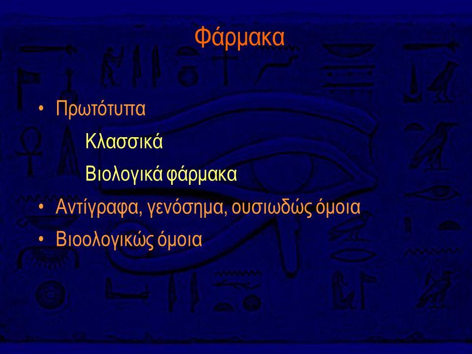 Φάρμακα Πρωτότυπα Κλασσικά Βιολογικά φάρμακα