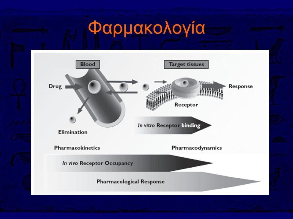 Φαρμακολογία