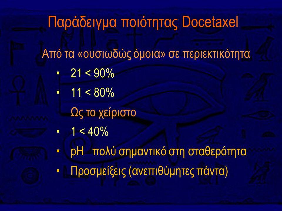 Παράδειγμα ποιότητας Docetaxel