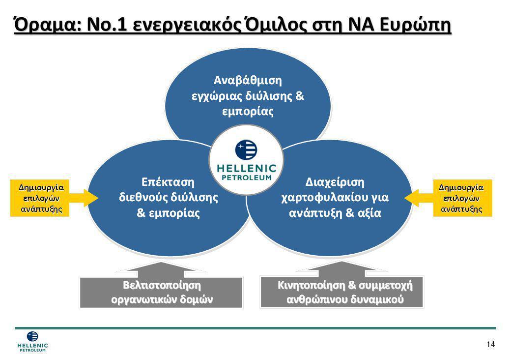Όραμα: Νο.1 ενεργειακός Όμιλος στη ΝΑ Ευρώπη