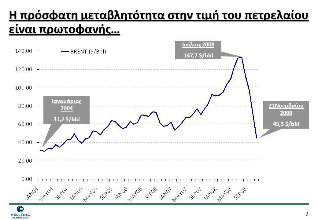 Η πρόσφατη μεταβλητότητα στην τιμή του πετρελαίου είναι πρωτοφανής…