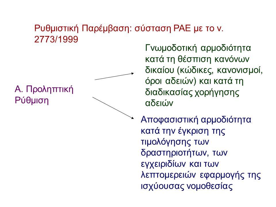 Ρυθμιστική Παρέμβαση: σύσταση ΡΑΕ με το ν. 2773/1999