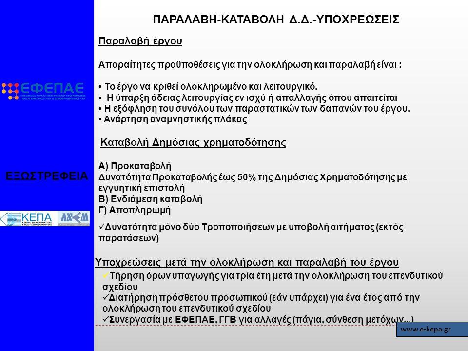 ΠΑΡΑΛΑΒΗ-ΚΑΤΑΒΟΛΗ Δ.Δ.-ΥΠΟΧΡΕΩΣΕΙΣ