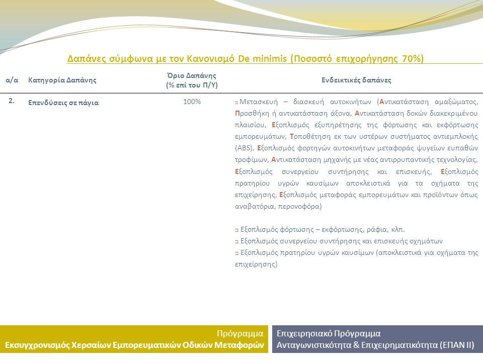 Δαπάνες σύμφωνα με τον Κανονισμό De minimis (Ποσοστό επιχορήγησης 70%)