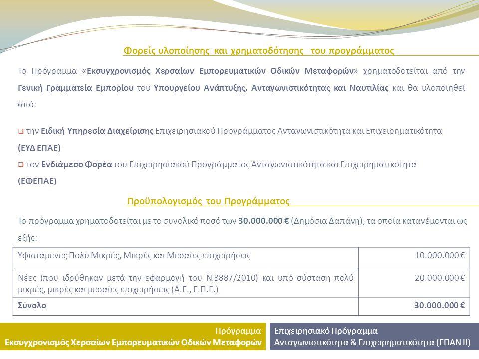 Φορείς υλοποίησης και χρηματοδότησης του προγράμματος