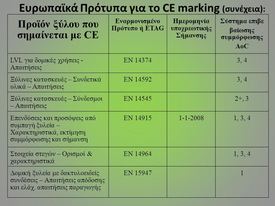 Ευρωπαϊκά Πρότυπα για το CE marking (συνέχεια):