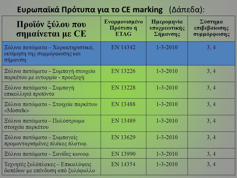 Προϊόν ξύλου που σημαίνεται με CE