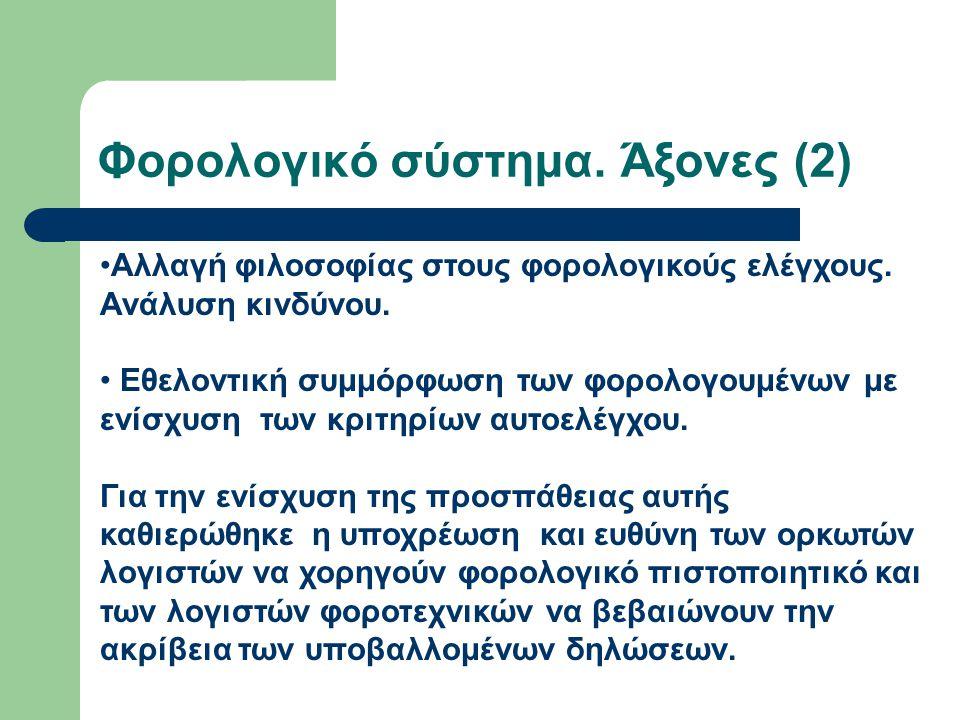 Φορολογικό σύστημα. Άξονες (2)