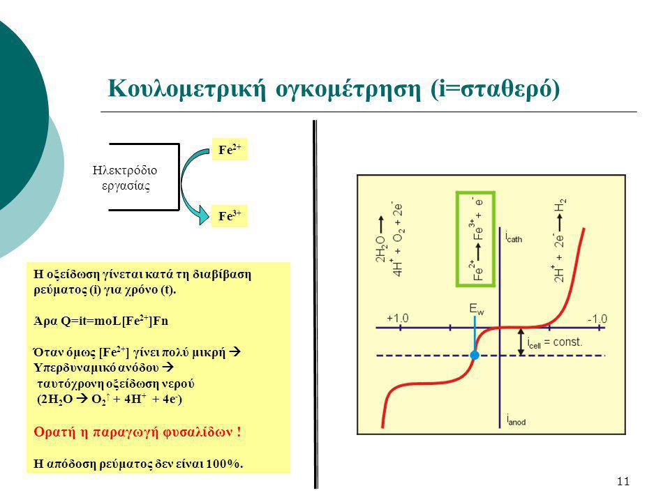 Κουλομετρική ογκομέτρηση (i=σταθερό)