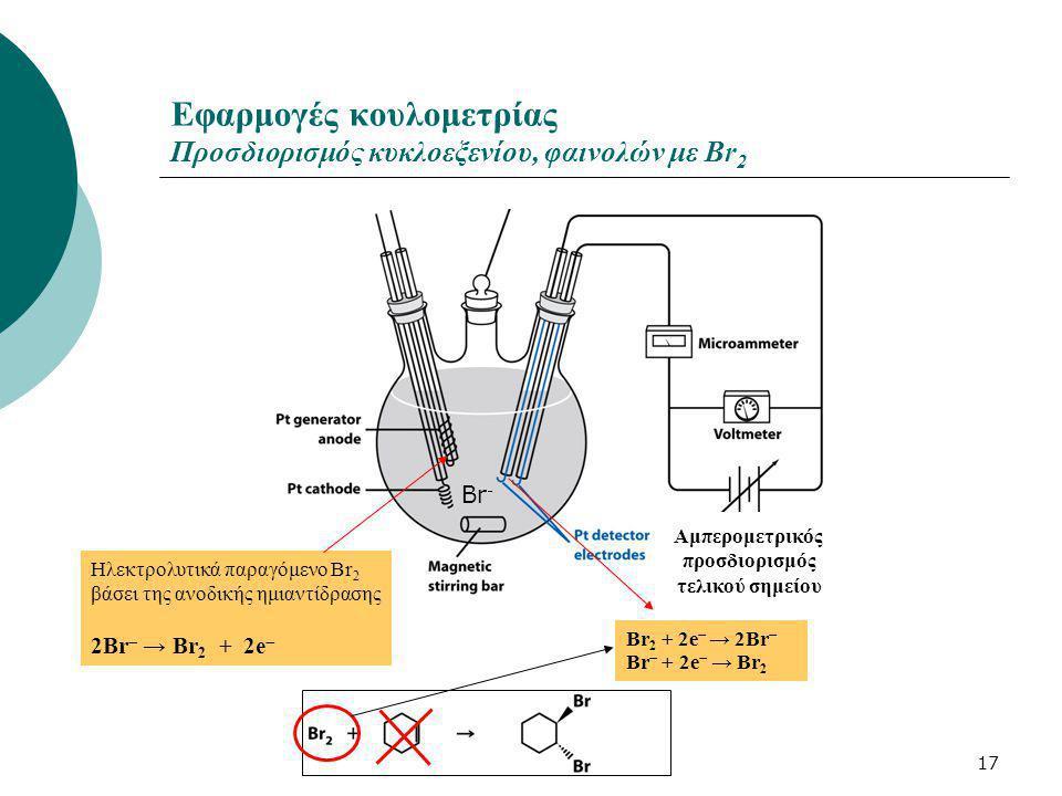 Εφαρμογές κουλομετρίας Προσδιορισμός κυκλοεξενίου, φαινολών με Br2
