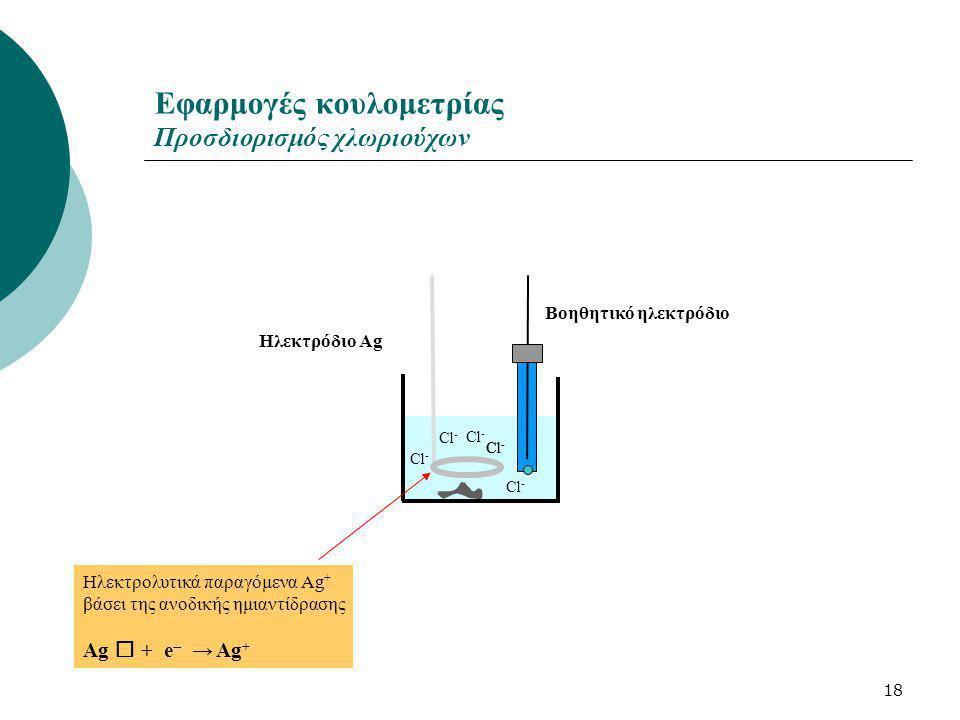 Εφαρμογές κουλομετρίας Προσδιορισμός χλωριούχων